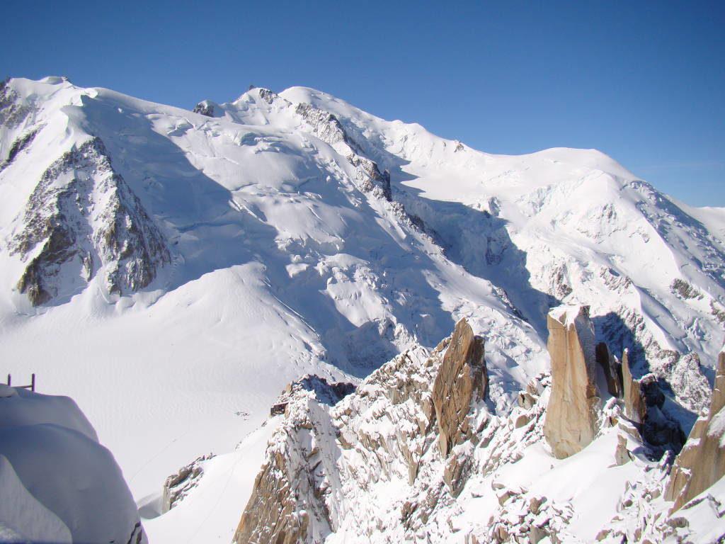 Mont Blanc - O que fazer em Chamonix França